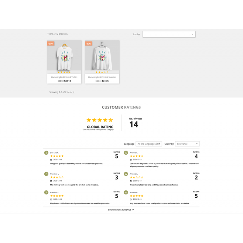 Verified product ratings Module